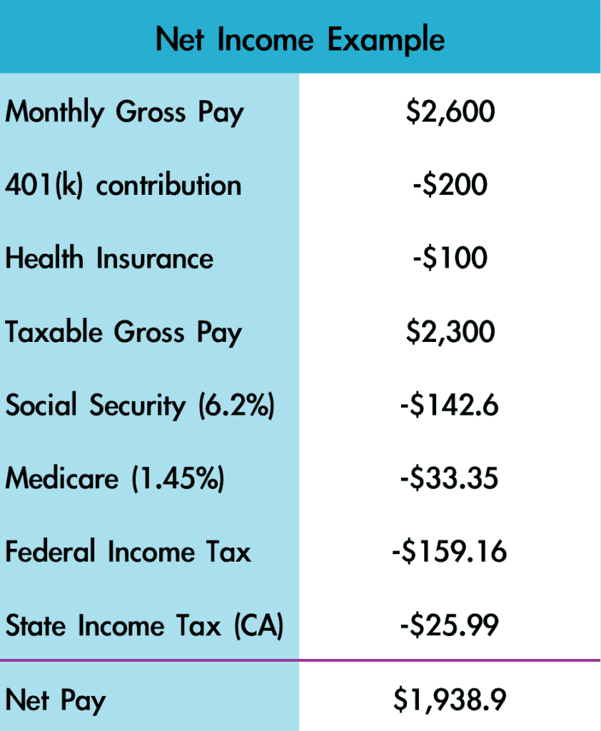 net pay income example table