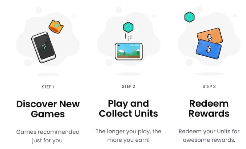 MistPlay play games for gift cards and cash