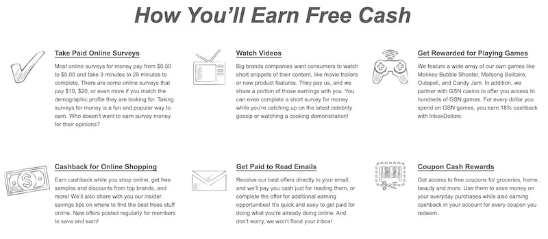 inbox dollars ways to earn free cash and gift cards