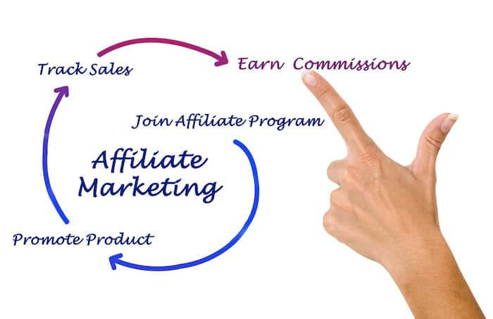 how affiliate marketing works graphic