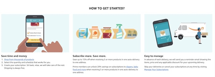 Amazon subscribe and save program how it works